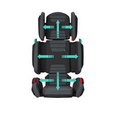 4Einstellzonen (statt meist nur2) garantieren, dass Ihr Kind sicher und bequem sitzt.
