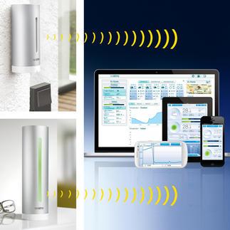 W-LAN-Wetterstation netatmo Die WLAN-Wetterwarte für Ihr Haus: misst sogar CO2-Gehalt, Luftqualität und erinnert ans Lüften.