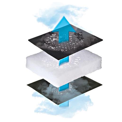 3 Schichten für Ihr Wohlbefinden: atmungsaktives 3D-Mesh-Gewebe mit Wabenstruktur, feuchtigkeitsdurchlässige Polyester-Wattierung und luftiges Batyline®-Gewebe.
