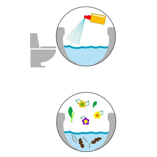 2-6 Sprühstöße stoppen unangenehme Gerüche – und erfrischen zugleich die Raumluft.