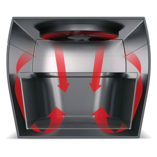 Ein intelligentes Luftstrom-System lässt die Heißluft im Behälter optimal zirkulieren.