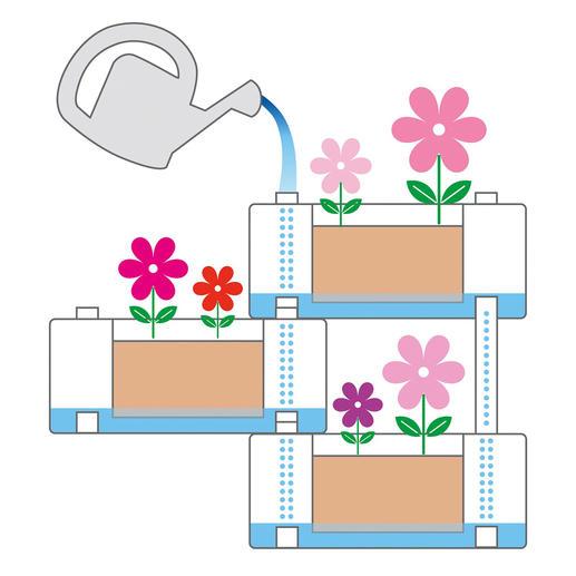 Durch das geschlossene Bewässerungssystem fließt das Wasser bis ganz nach unten.