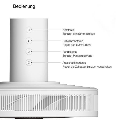 GreenFan Design-Ventilator